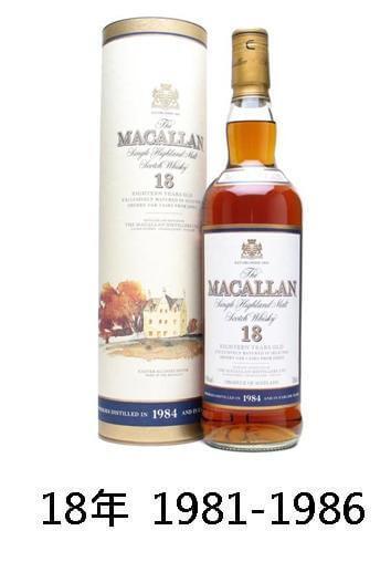 【威士忌】麥卡倫18年 收購價格