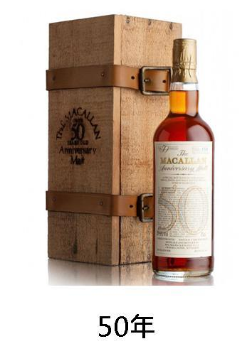 【威士忌】麥卡倫50年 收購價格